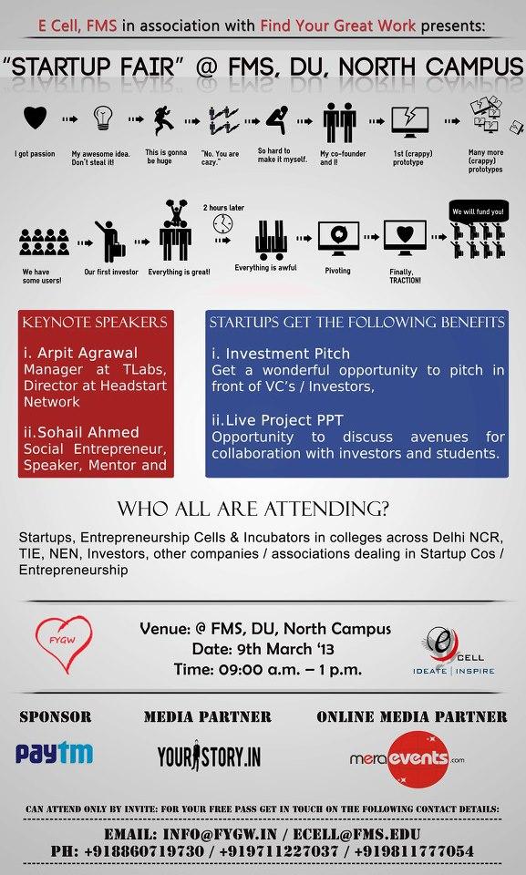 Startup Fair @ FMS